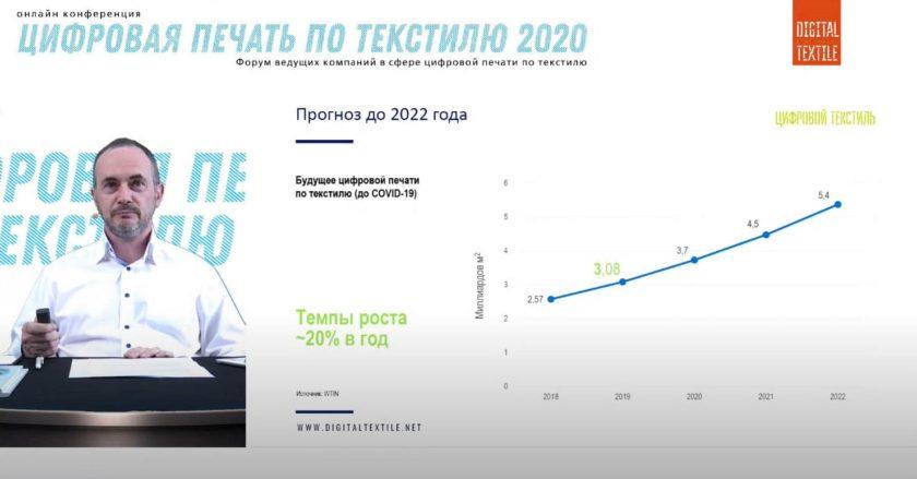 Материалы онлайн Конференции «Цифровая печать по текстилю 2020»